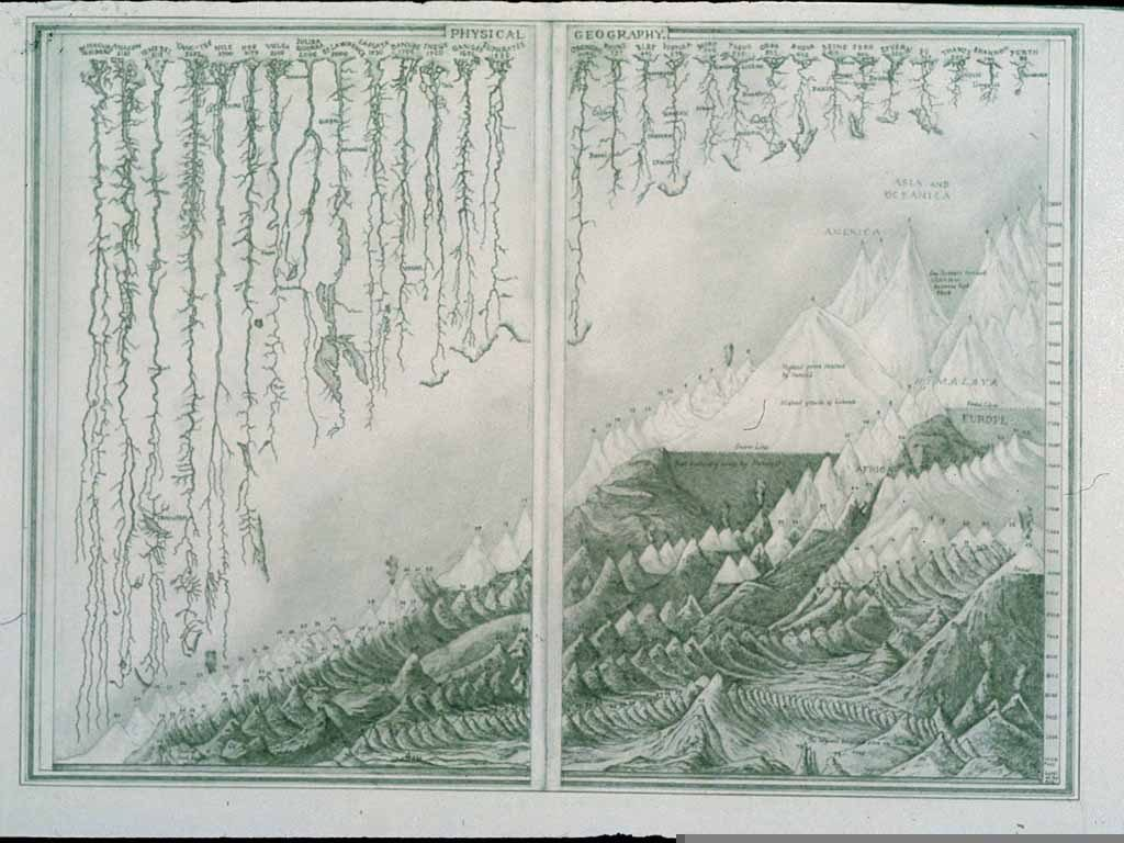 Book Geography - drawing by Penny McCarthy